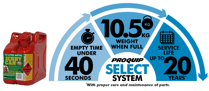 10L Unleaded Metal Super Can Select System