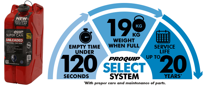 20L Unleaded Metal Super Can Select System